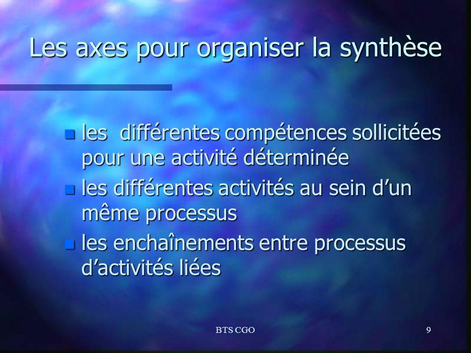 BTS CGO9 Les axes pour organiser la synthèse n les différentes compétences sollicitées pour une activité déterminée n les différentes activités au sei