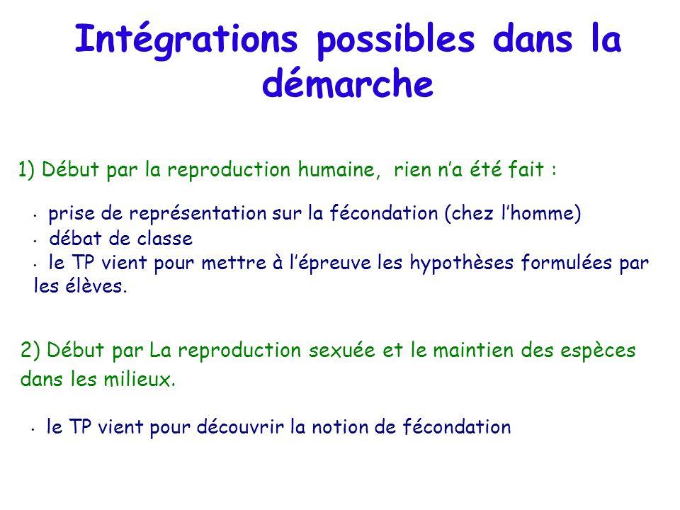1) Début par la reproduction humaine, rien na été fait : prise de représentation sur la fécondation (chez lhomme) débat de classe le TP vient pour mettre à lépreuve les hypothèses formulées par les élèves.