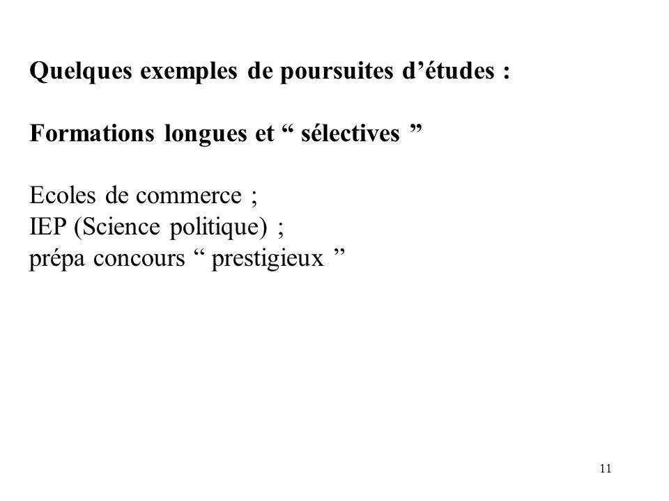 11 Quelques exemples de poursuites détudes : Formations longues et sélectives Ecoles de commerce ; IEP (Science politique) ; prépa concours prestigieu