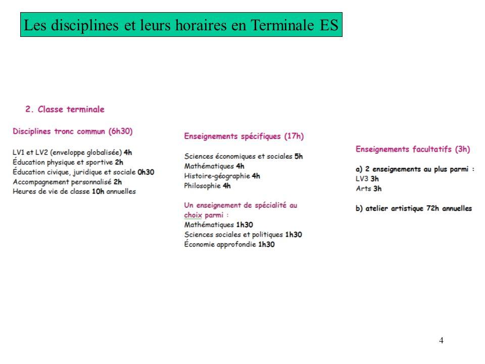 4 Les disciplines et leurs horaires en Terminale ES