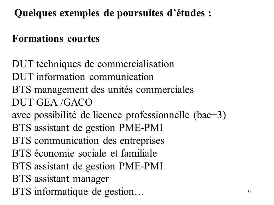 10 Quelques exemples de poursuites détudes : Formations longues Université UFR Economie & gestion ; UFR AES ; UFR Droit ; UFR Sciences humaines ; UFR LEA ; UFR STAPS