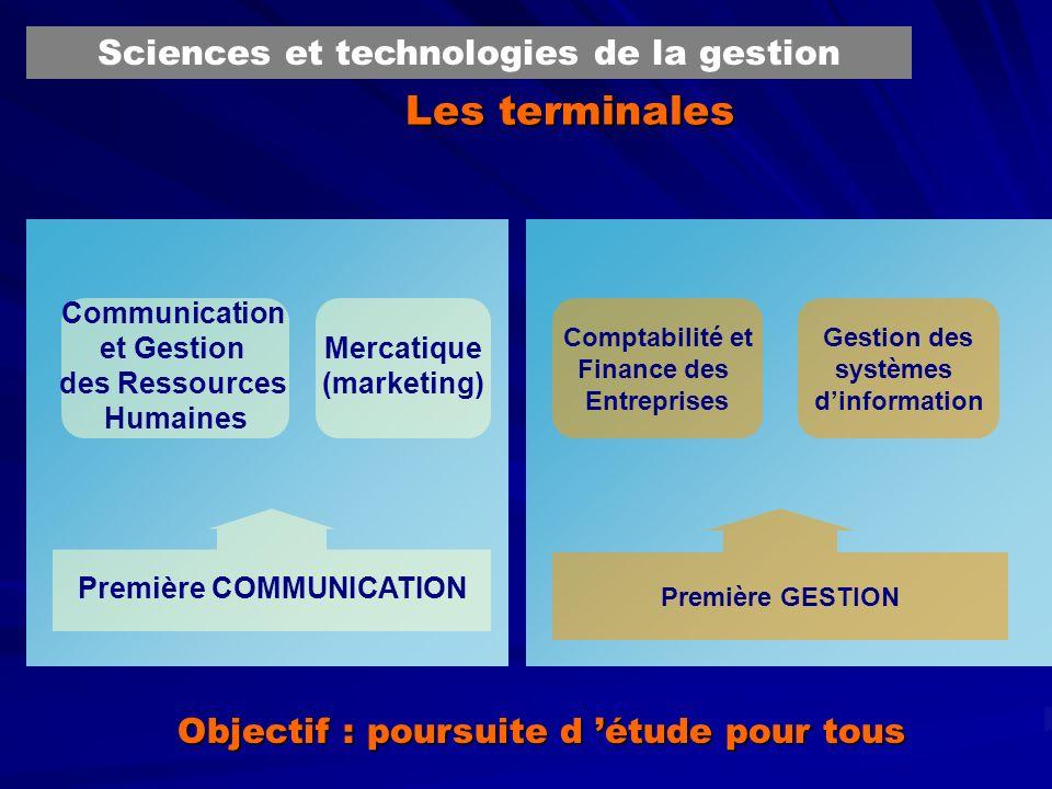 Objectif : poursuite d étude pour tous Les terminales Communication et Gestion des Ressources Humaines Mercatique (marketing) Première COMMUNICATION C