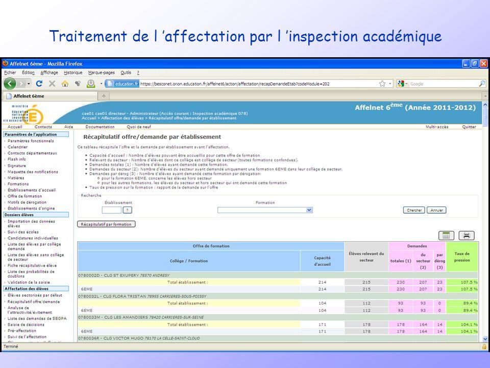 26 Traitement de l affectation par l inspection académique