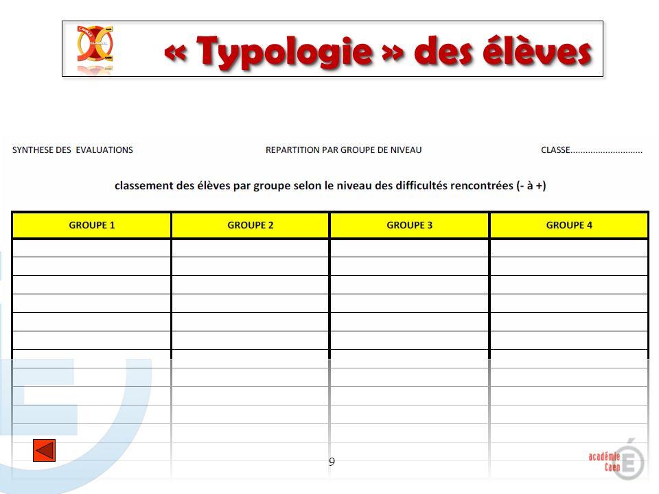 9 « Typologie » des élèves