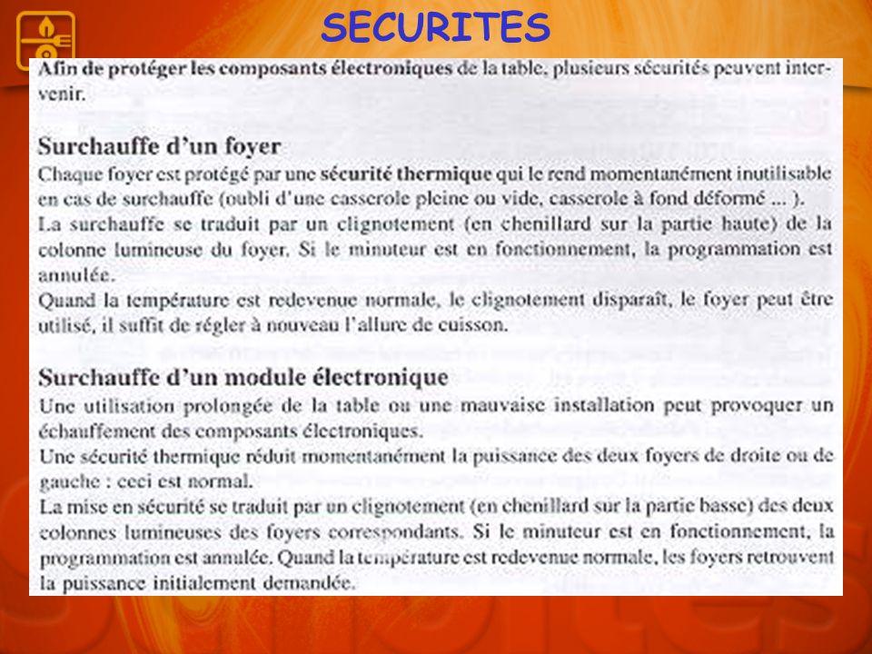SECURITES