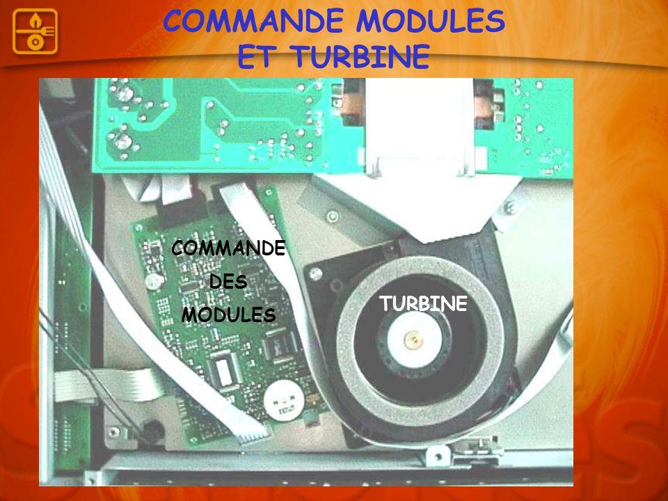 COMMANDE MODULES ET TURBINE COMMANDE DES MODULES TURBINE