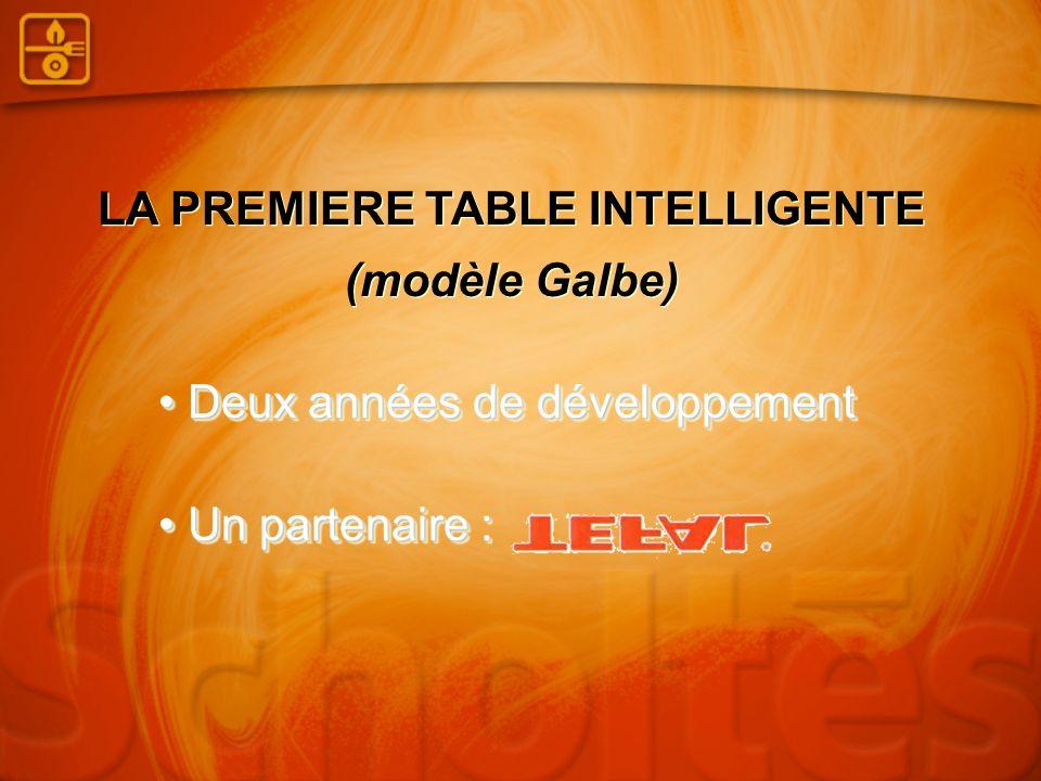 LA PREMIERE TABLE INTELLIGENTE (modèle Galbe) LA PREMIERE TABLE INTELLIGENTE (modèle Galbe) Deux années de développement Deux années de développement