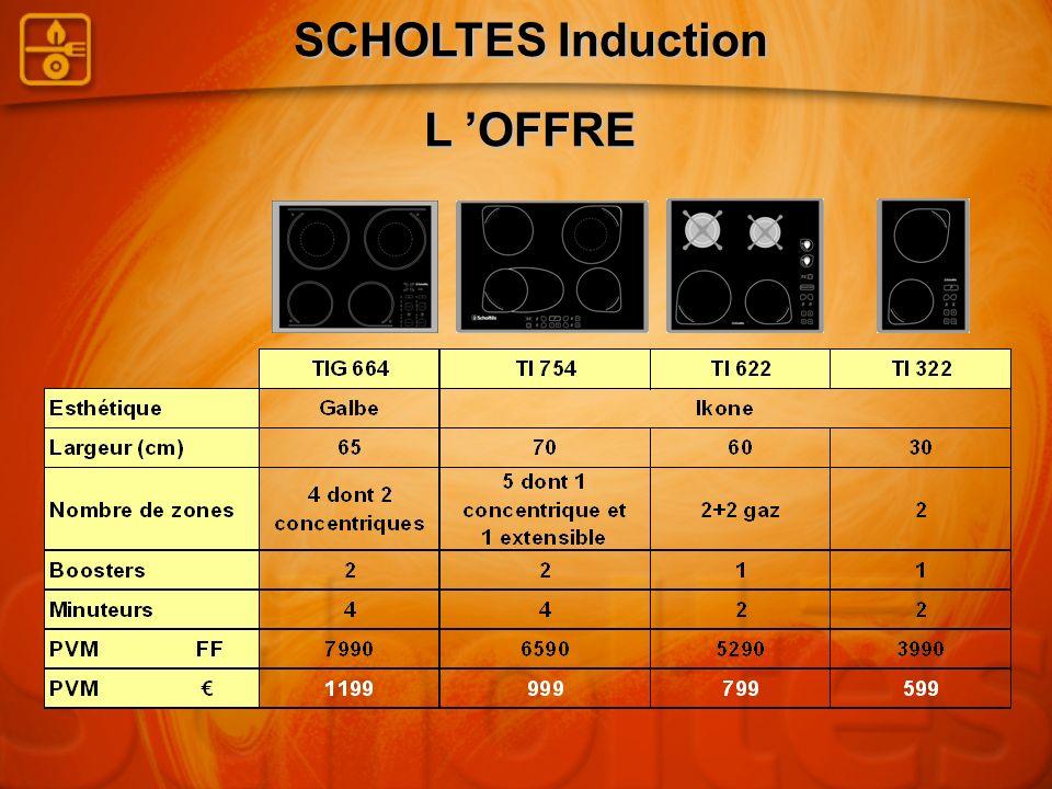 SCHOLTES Induction L OFFRE