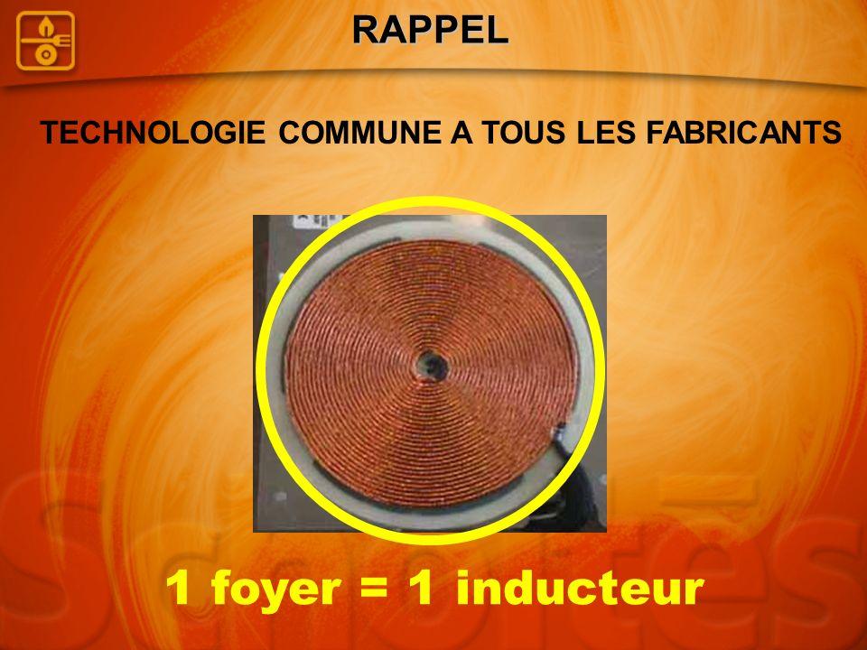 1 foyer = 1 inducteurRAPPEL TECHNOLOGIE COMMUNE A TOUS LES FABRICANTS