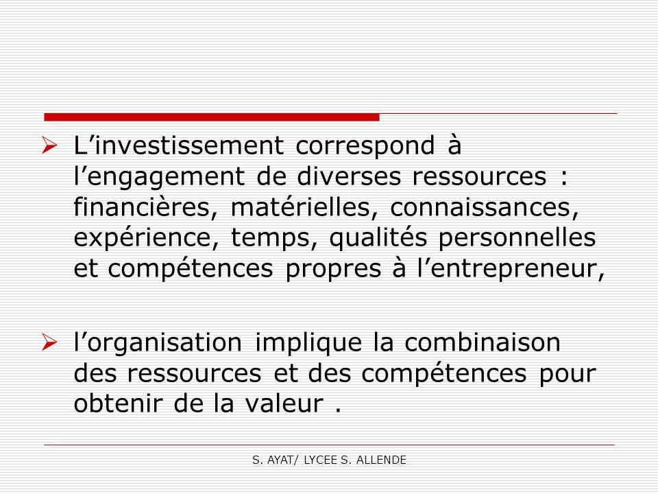 S. AYAT/ LYCEE S. ALLENDE Linvestissement correspond à lengagement de diverses ressources : financières, matérielles, connaissances, expérience, temps