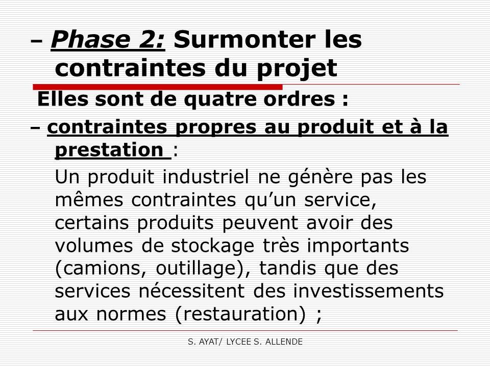 S. AYAT/ LYCEE S. ALLENDE – Phase 2: Surmonter les contraintes du projet Elles sont de quatre ordres : – contraintes propres au produit et à la presta
