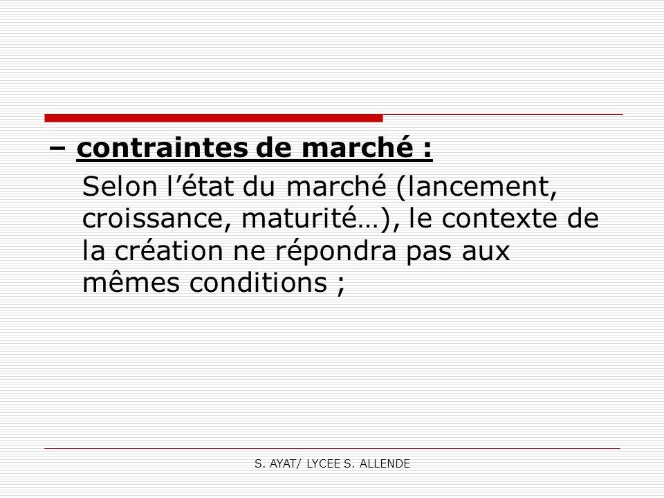 S. AYAT/ LYCEE S. ALLENDE – contraintes de marché : Selon létat du marché (lancement, croissance, maturité…), le contexte de la création ne répondra p