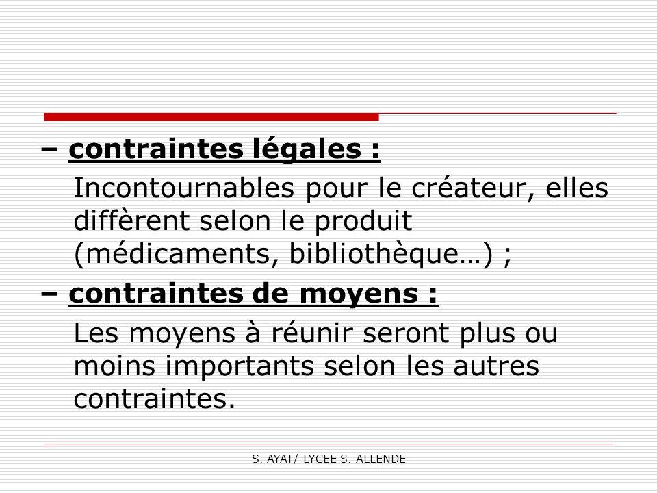 S. AYAT/ LYCEE S. ALLENDE – contraintes légales : Incontournables pour le créateur, elles diffèrent selon le produit (médicaments, bibliothèque…) ; –