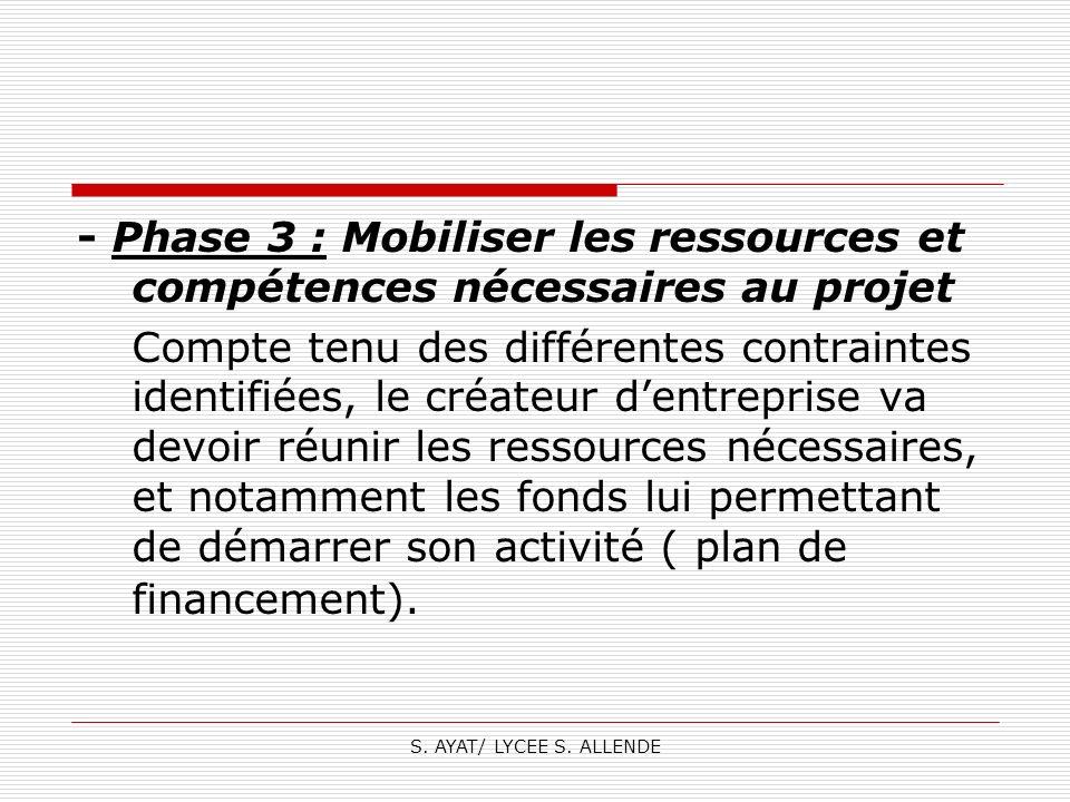 S. AYAT/ LYCEE S. ALLENDE - Phase 3 : Mobiliser les ressources et compétences nécessaires au projet Compte tenu des différentes contraintes identifiée