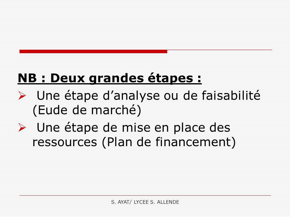 S. AYAT/ LYCEE S. ALLENDE NB : Deux grandes étapes : Une étape danalyse ou de faisabilité (Eude de marché) Une étape de mise en place des ressources (