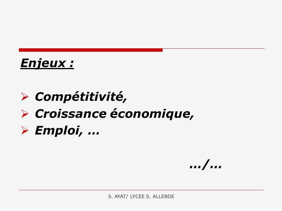 S. AYAT/ LYCEE S. ALLENDE Enjeux : Compétitivité, Croissance économique, Emploi, … …/…
