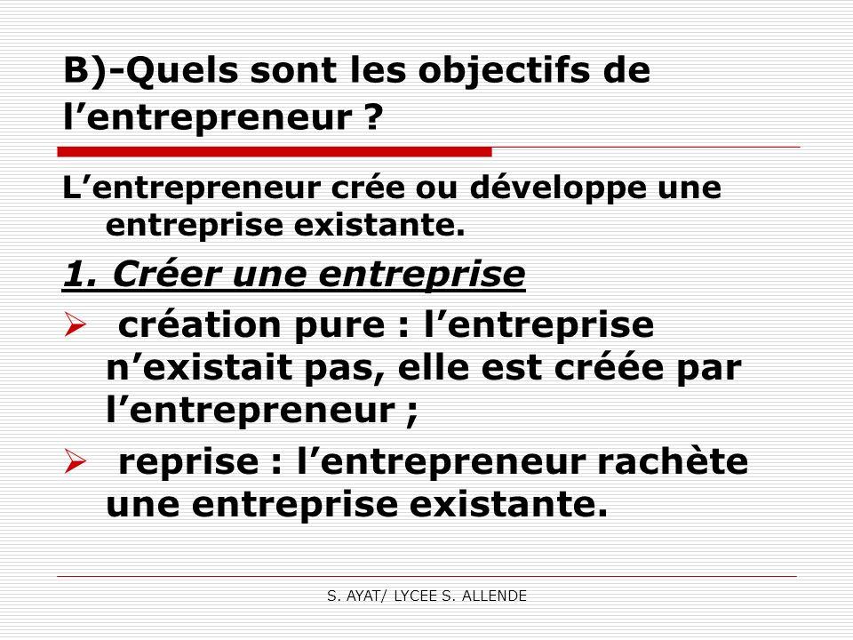 S. AYAT/ LYCEE S. ALLENDE B)-Quels sont les objectifs de lentrepreneur ? Lentrepreneur crée ou développe une entreprise existante. 1. Créer une entrep