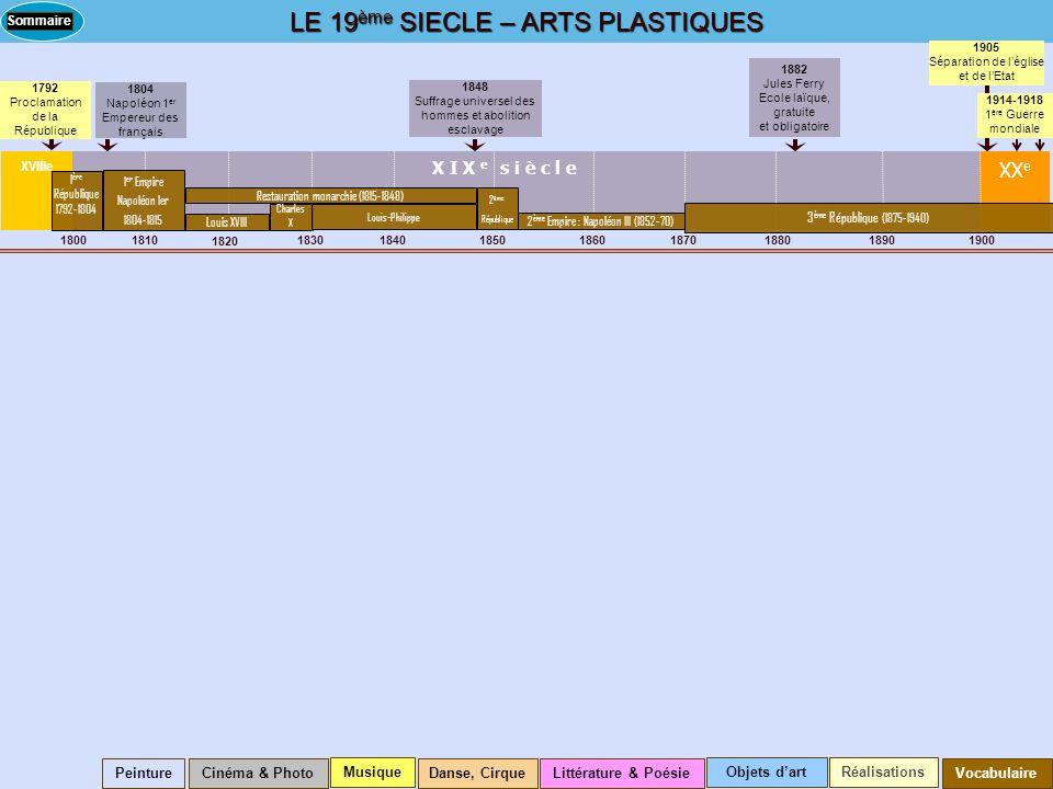 LE 19 ème SIECLE – ARTS PLASTIQUES Cinéma & Photo Musique Littérature & PoésieVocabulairePeintureDanse, Cirque X I X e s i è c l e XX e 1800 181018301