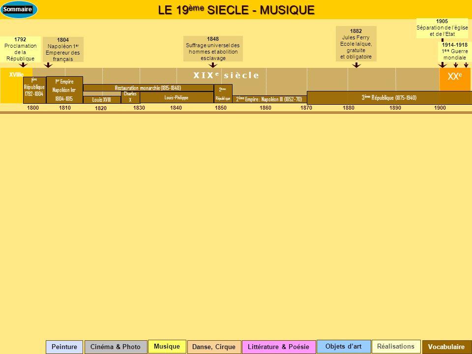 LE 19 ème SIECLE - MUSIQUE X I X e s i è c l e XX e 1800 18101830184018501900 1820 1870188018901860 1914-1918 1 ère Guerre mondiale 1882 Jules Ferry E