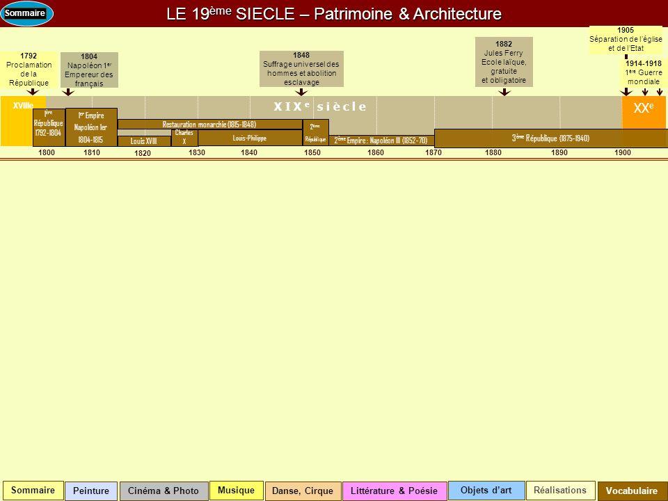 LE 19 ème SIECLE – Patrimoine & Architecture X I X e s i è c l e XX e 1800 18101830184018501900 1820 1870188018901860 1914-1918 1 ère Guerre mondiale