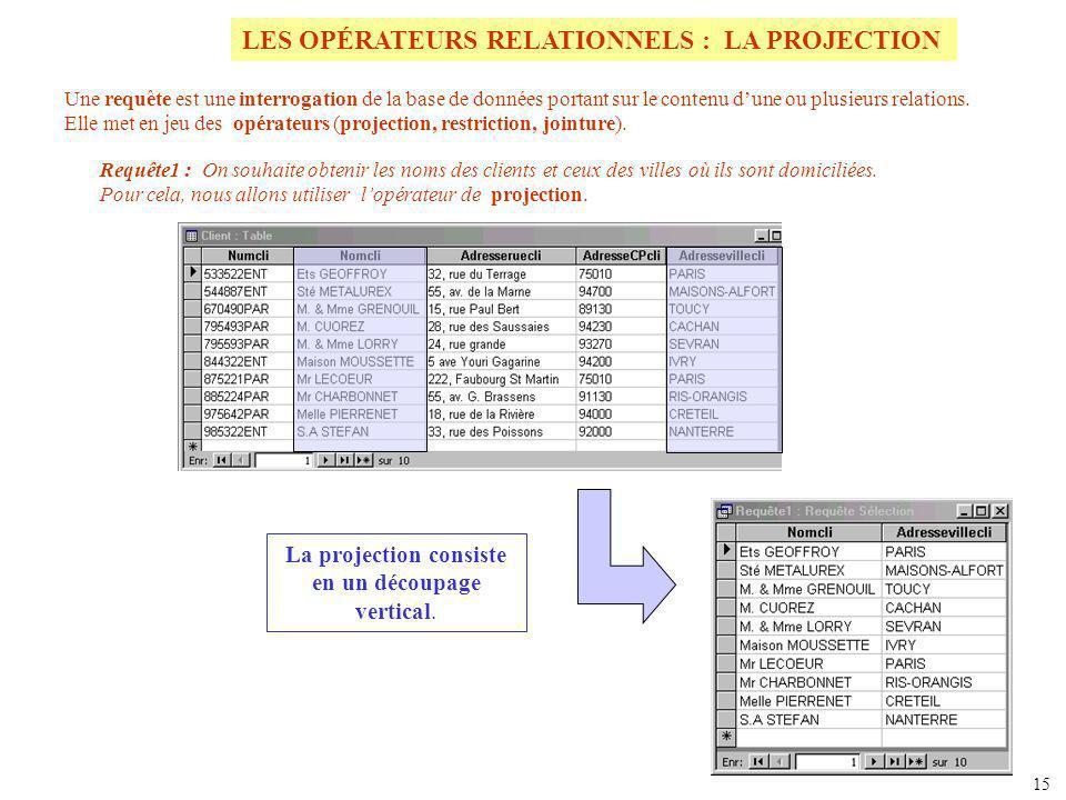 LES OPÉRATEURS RELATIONNELS : LA RESTRICTION La restriction consiste en un découpage horizontal.
