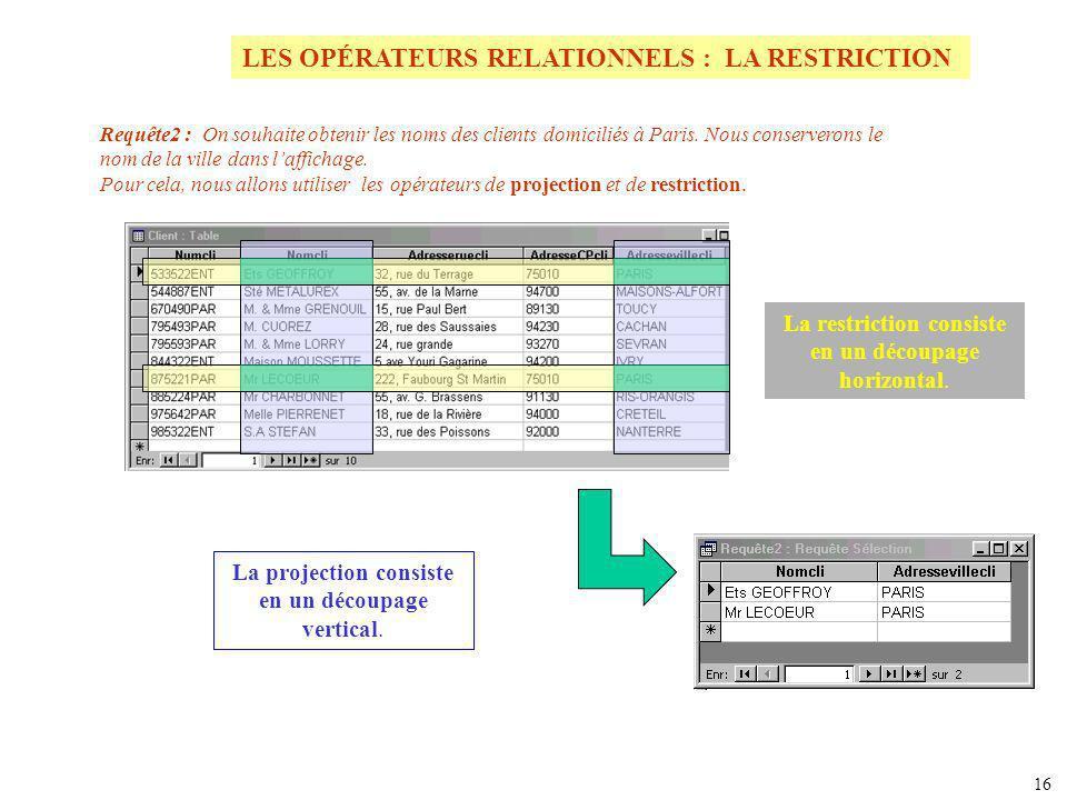 LES OPÉRATEURS RELATIONNELS : LA JOINTURE Requête3 : On souhaite obtenir les dates des commandes passées par les clients domiciliés à Paris Pour cela, nous allons utiliser les opérateurs de projection, de restriction et de jointure.