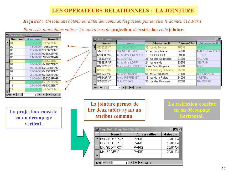 LES OPÉRATEURS RELATIONNELS : LA JOINTURE Requête3 : On souhaite obtenir les dates des commandes passées par les clients domiciliés à Paris Pour cela,