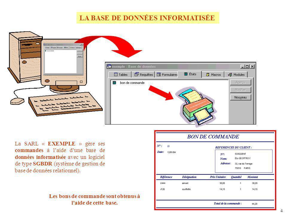 LA BASE DE DONNÉES INFORMATISÉE La SARL « EXEMPLE » gère ses commandes à laide dune base de données informatisée avec un logiciel de type SGBDR (systè
