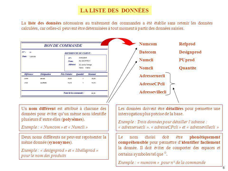 LES TABLES Lanalyse de la liste des données saisies permet de mettre en évidence des ensembles homogènes.