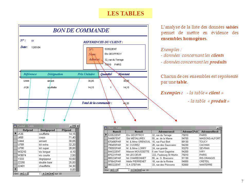 LES TABLES Lanalyse de la liste des données saisies permet de mettre en évidence des ensembles homogènes. Exemples : - données concernant les clients