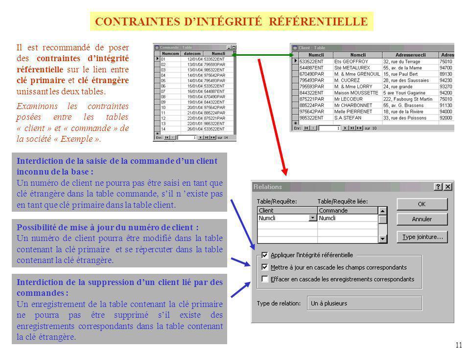 DÉPENDANCE FONCTIONNELLE COMPOSÉE La connaissance du numéro de commande et de la référence du produit nous permet de retrouver de façon unique la quantité commandée.