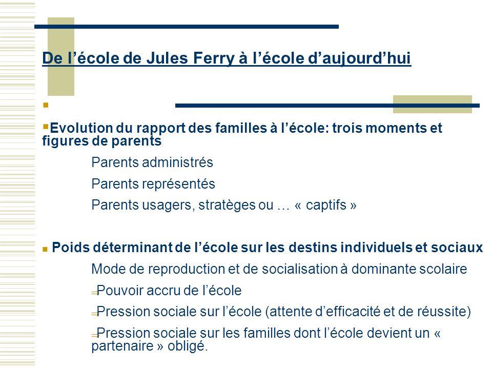 De lécole de Jules Ferry à lécole daujourdhui Evolution du rapport des familles à lécole: trois moments et figures de parents Parents administrés Pare