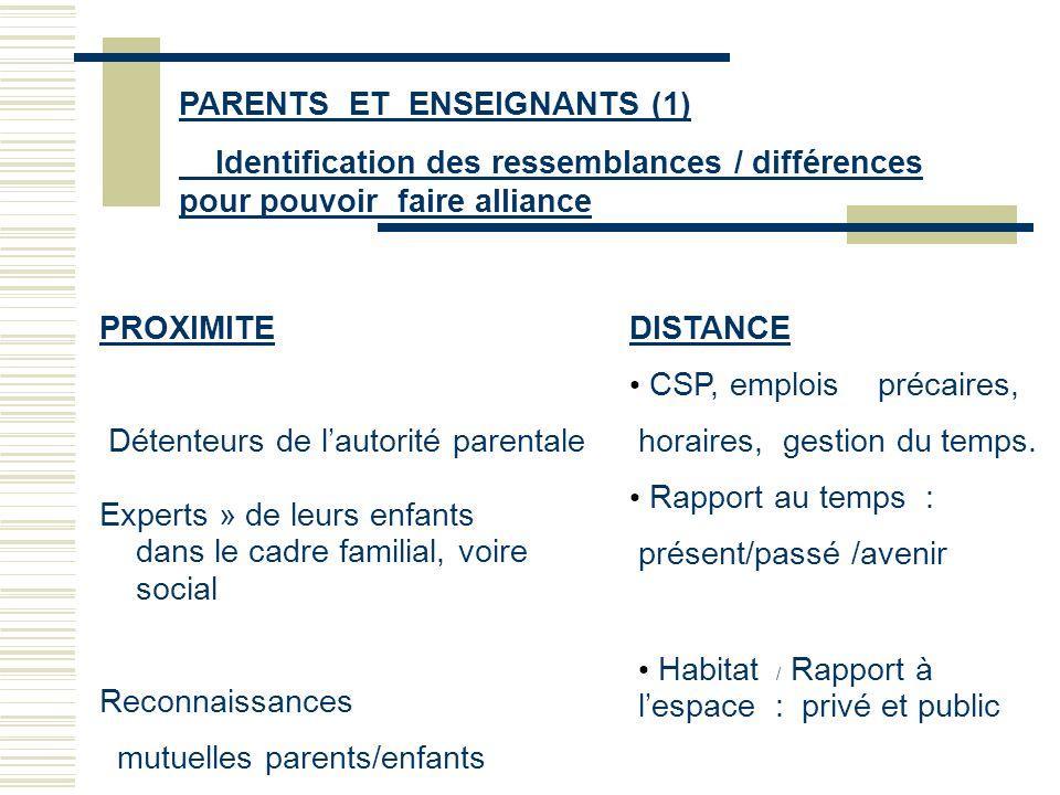 PARENTS ET ENSEIGNANTS (1) Identification des ressemblances / différences pour pouvoir faire alliance PROXIMITE Détenteurs de lautorité parentale Expe