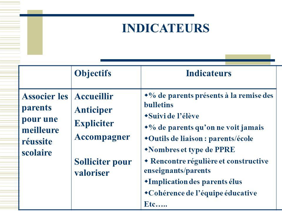 Des Repères Bibliographiques Cahiers Pédagogiques, École et familles, N°465 –septembre 2008 DUBET François, Ecole - famille : le malentendu.