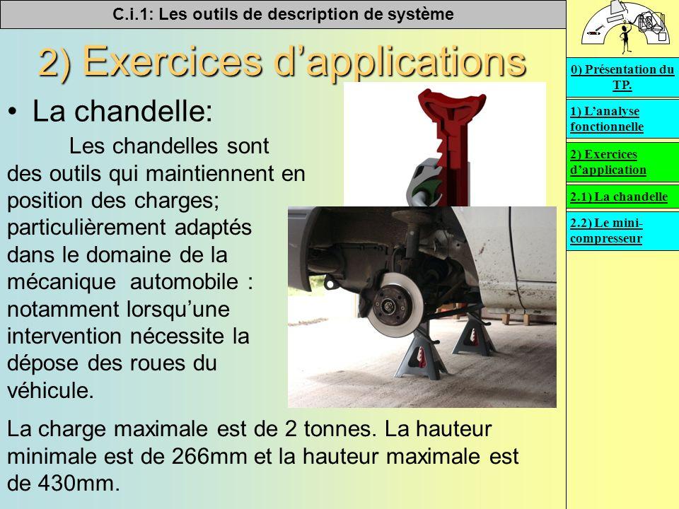 C.i.1: Les outils de description de système 2) Exercices dapplications La chandelle: Les chandelles sont des outils qui maintiennent en position des c