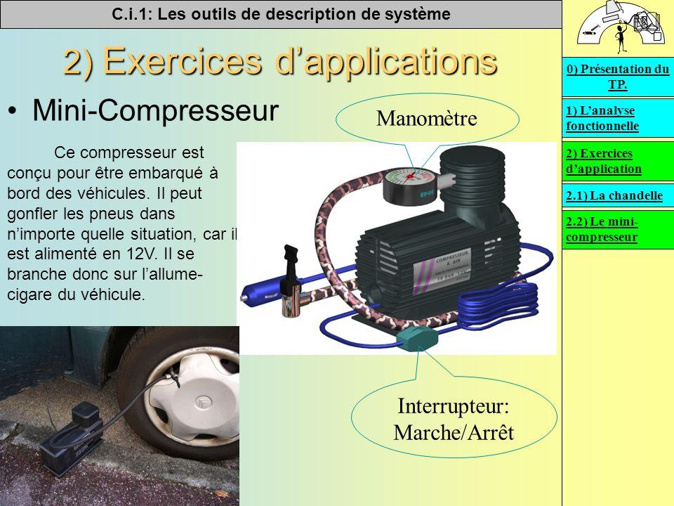 C.i.1: Les outils de description de système 2) Exercices dapplications Mini-Compresseur Ce compresseur est conçu pour être embarqué à bord des véhicul
