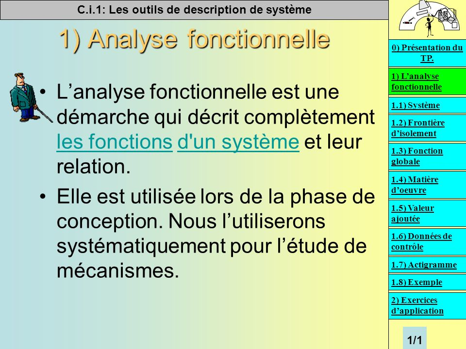C.i.1: Les outils de description de système 1.7) Actigramme A-0 Représentation graphique Nom du système Matière dœuvre entrante Matière dœuvre sortante* On met en place la Matière dœuvre À létat final À létat initial * Matière dœuvre sortante = Matière dœuvre entrante + valeur ajoutée FONCTION GLOBALE 1) Lanalyse fonctionnelle 2) Exercices dapplication 0) Présentation du TP.