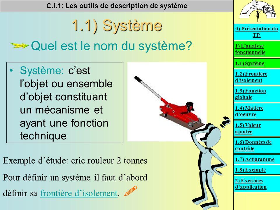 C.i.1: Les outils de description de système 1.1) Système Quel est le nom du système? Système: cest lobjet ou ensemble dobjet constituant un mécanisme