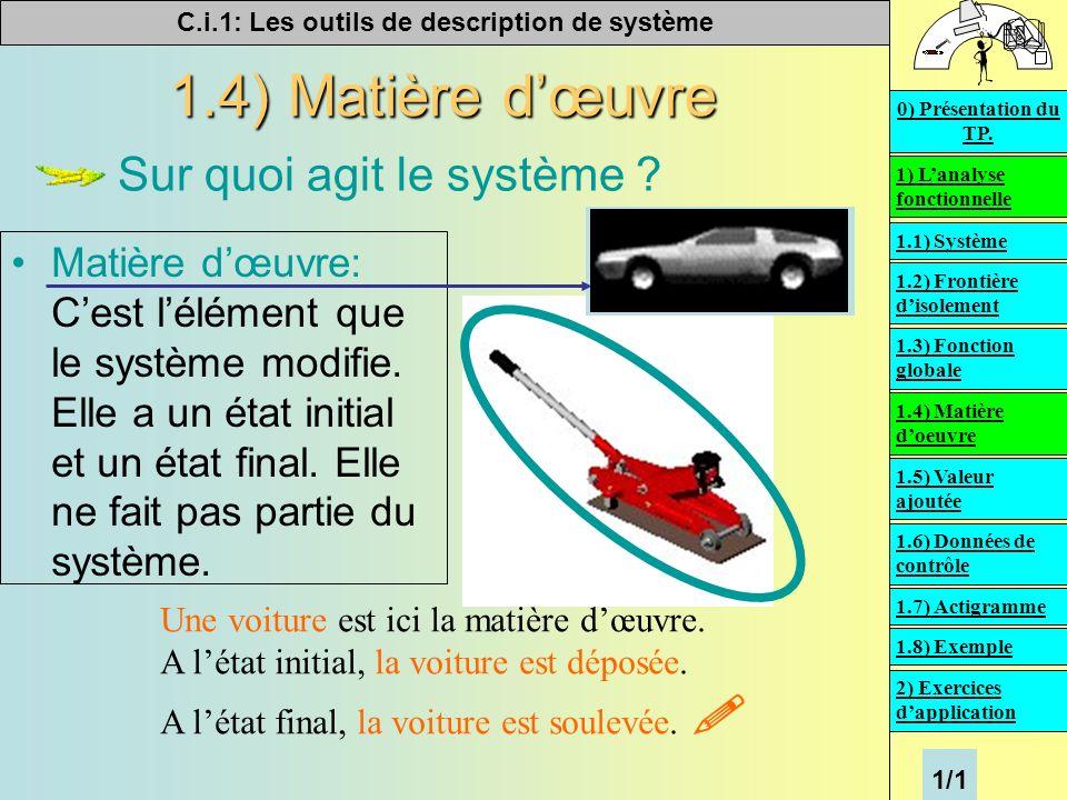 C.i.1: Les outils de description de système 1.4) Matière dœuvre Sur quoi agit le système ? Matière dœuvre: Cest lélément que le système modifie. Elle