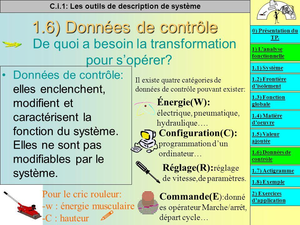 C.i.1: Les outils de description de système 1.6) Données de contrôle De quoi a besoin la transformation pour sopérer? Données de contrôle: elles encle