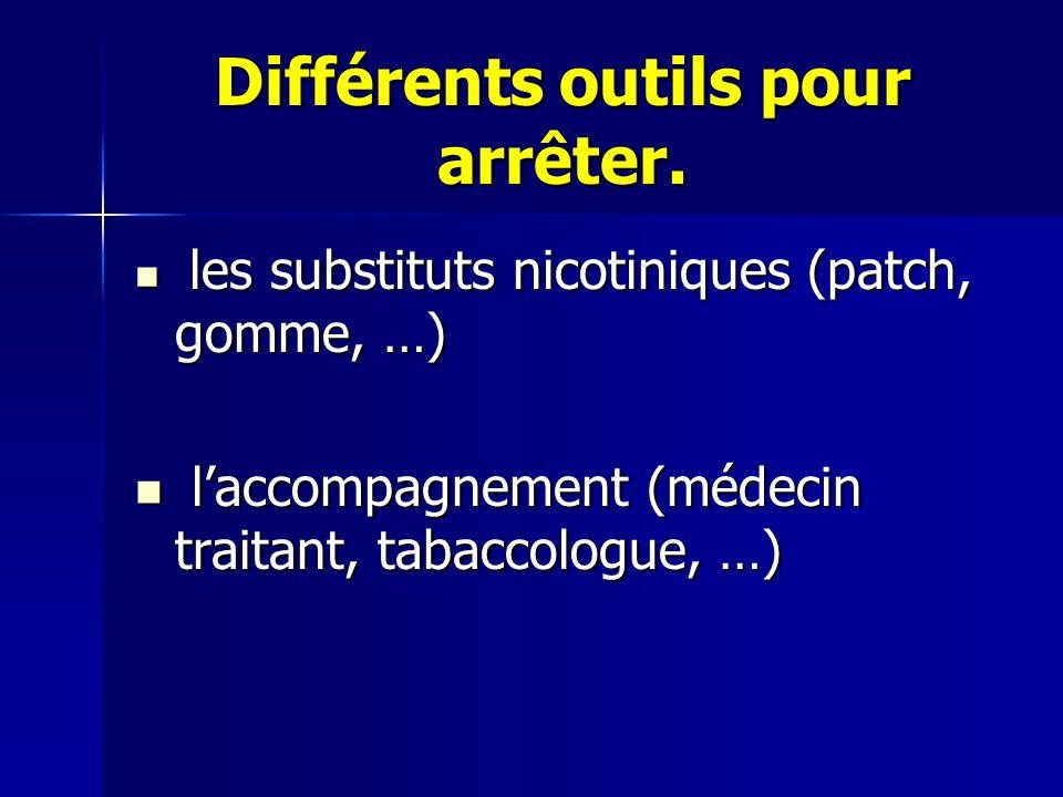 Différents outils pour arrêter. les substituts nicotiniques (patch, gomme, …) les substituts nicotiniques (patch, gomme, …) laccompagnement (médecin t