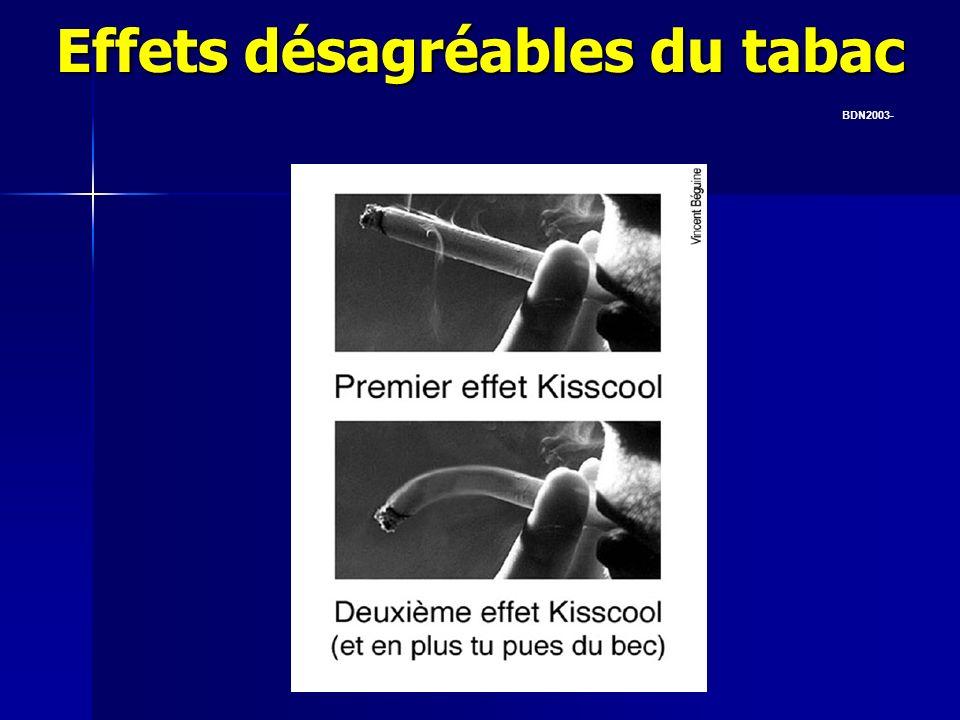 BDN2003- Effets désagréables du tabac