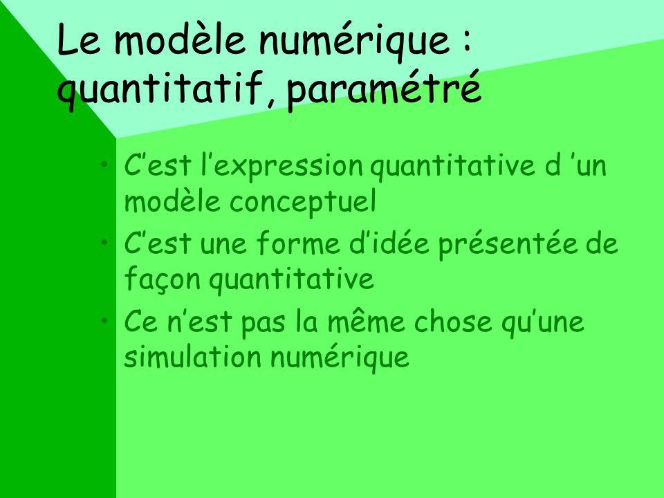 Le modèle numérique : quantitatif, paramétré Cest lexpression quantitative d un modèle conceptuel Cest une forme didée présentée de façon quantitative