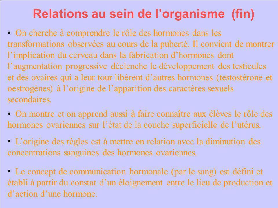 Relations au sein de lorganisme (fin) On cherche à comprendre le rôle des hormones dans les transformations observées au cours de la puberté. Il convi