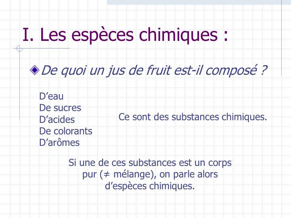 I. Les espèces chimiques : De quoi un jus de fruit est-il composé ? Deau De sucres Dacides De colorants Darômes Ce sont des substances chimiques. Si u
