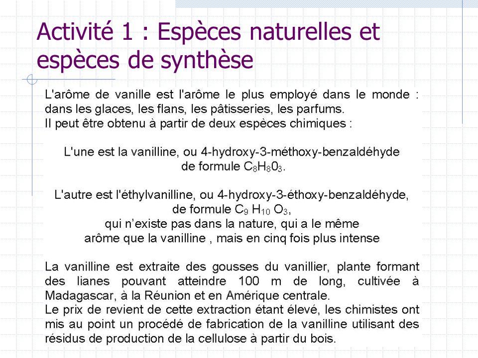 Activité 1 : Espèces naturelles et espèces de synthèse