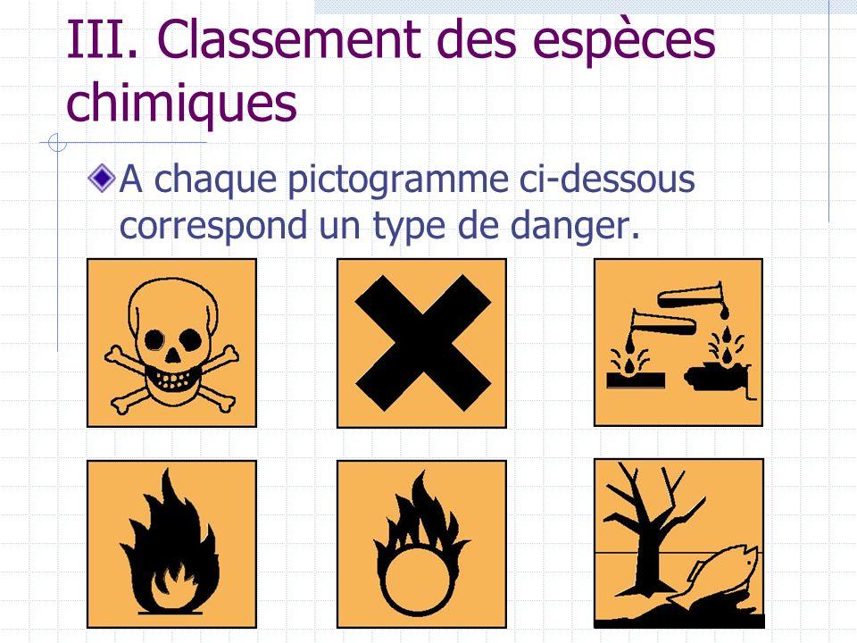 III. Classement des espèces chimiques A chaque pictogramme ci-dessous correspond un type de danger.