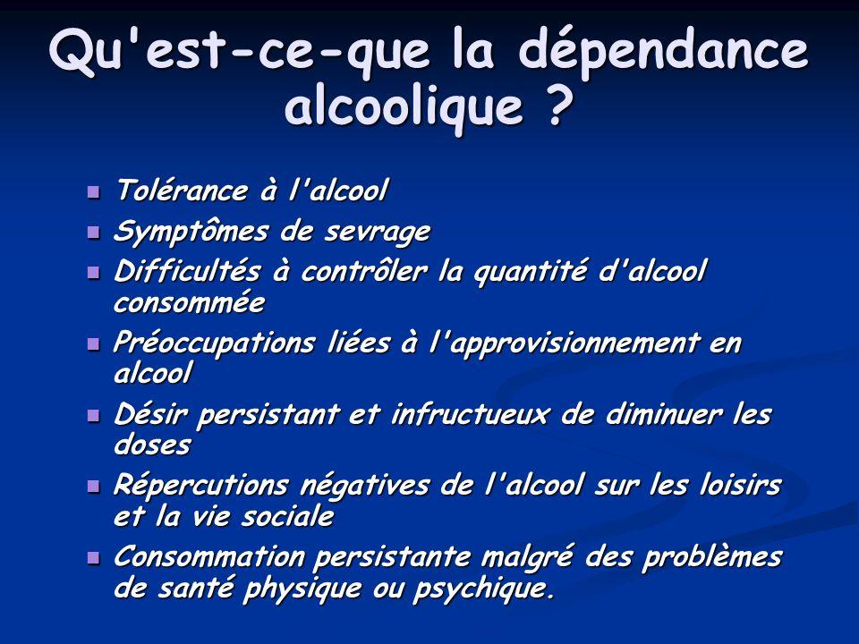 Qu'est-ce-que la dépendance alcoolique ? Tolérance à l'alcool Tolérance à l'alcool Symptômes de sevrage Symptômes de sevrage Difficultés à contrôler l