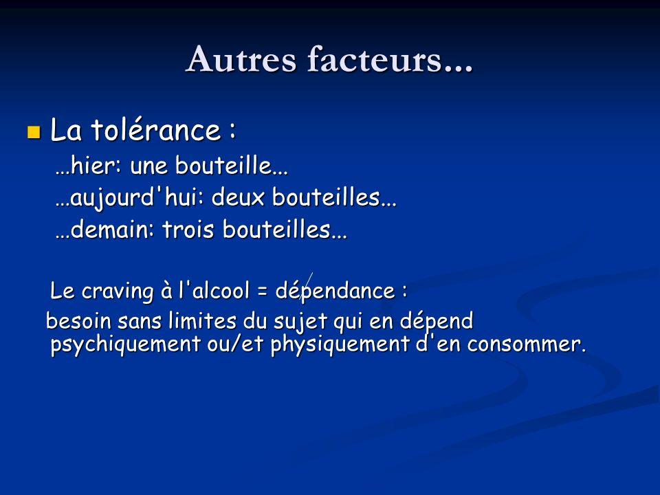 Autres facteurs... La tolérance : La tolérance : …hier: une bouteille... …hier: une bouteille... …aujourd'hui: deux bouteilles... …aujourd'hui: deux b