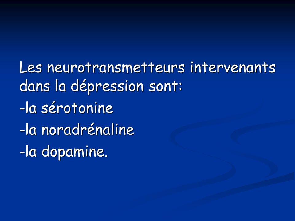 Les neurotransmetteurs intervenants dans la dépression sont: -la sérotonine -la noradrénaline -la dopamine.